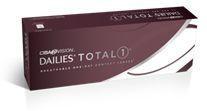 Imagem da notícia: Gradiente aquoso das Dailies Total 1 ganha patente europeia