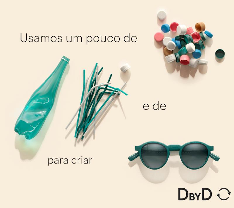 Imagem da notícia: Solaris apresenta óculos  de sol feitos de plástico reciclado