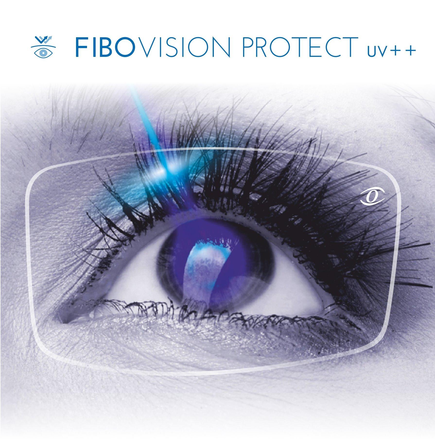 """Imagem da notícia: FIBOVISION PROTECT UV++ """"garante visão apurada"""""""